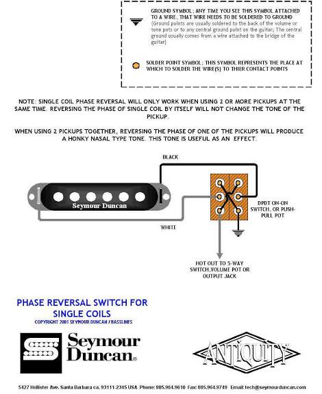 customisation d une telecaster classic 50 s guitare